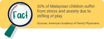 20% of Malaysian children suffer from stress and anxiety due to stifling of play.